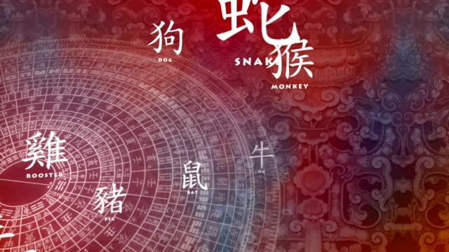 vidéos et rushes de chinese zodiac – diffusion en boucle - nouvel an chinois