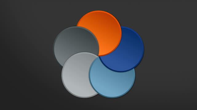 Circle diagram flow chart, Five result circle, presentation templete. video