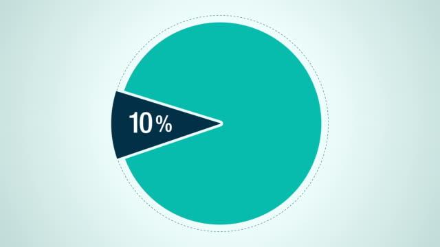 Circle diagram for presentation 10 percent video