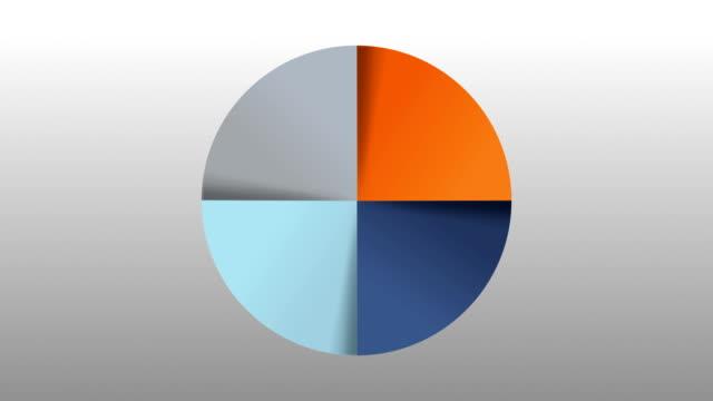 圓形圖四結果分類圖用於演示。powerpoint 範本 - 部分 個影片檔及 b 捲影像