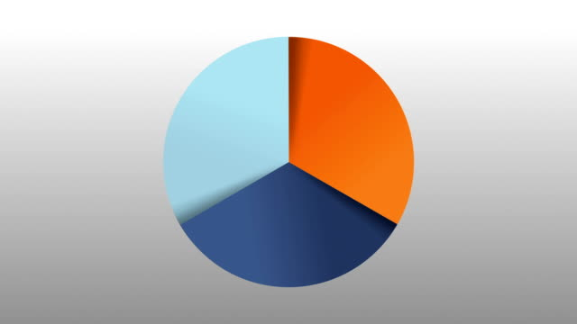 Circle diagram three result category chart for presentation. powerpoint template video