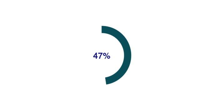 cirkel procent infographics animation. - mätinstrument bildbanksvideor och videomaterial från bakom kulisserna