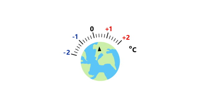 Climate change Motion video of a dial control as a globe, indicating temperature rise. growth icon stock videos & royalty-free footage
