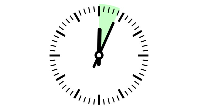 Clock 15 minutes timelapse video