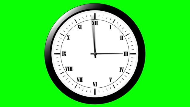 Clock Animation video