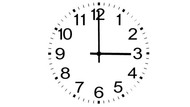 vidéos et rushes de cadran temps qui passe sur fond blanc - cadran