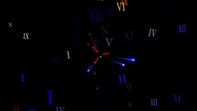 3D clock video