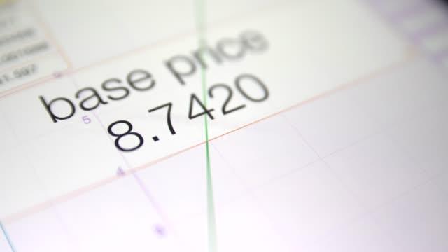 vídeos y material grabado en eventos de stock de cierre los datos de números financieros desde una pantalla. - planificación financiera