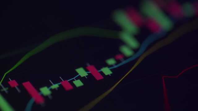 close up shot candlestick chart of stock market on digital screen change and volatility prices - candeliere video stock e b–roll