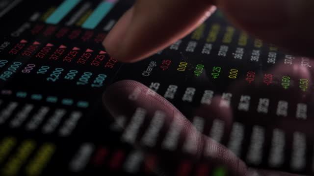 vídeos de stock, filmes e b-roll de os analistas financeiros do close-up ver tabelas e gráficos no tablet digital - cifras financeiras