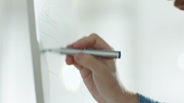 Close-up of a Man's Hand Drawing on a Whiteboard.
