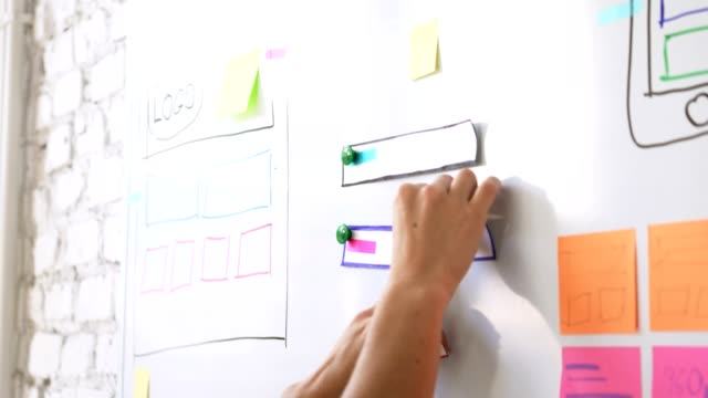 vídeos de stock, filmes e b-roll de close up de web designers prototipagem website layout no whiteboard - ux