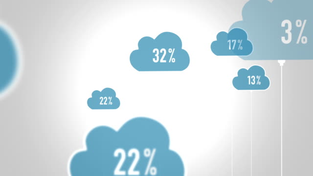 Cloud Computing Area video