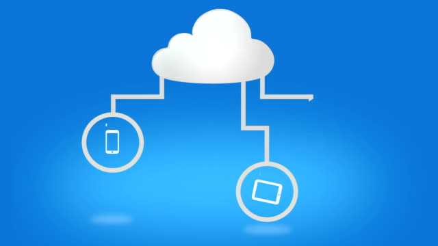 Cloud Computing video