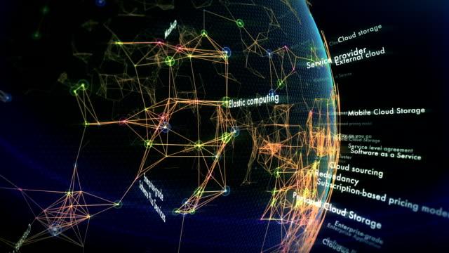 Cloud Computing World