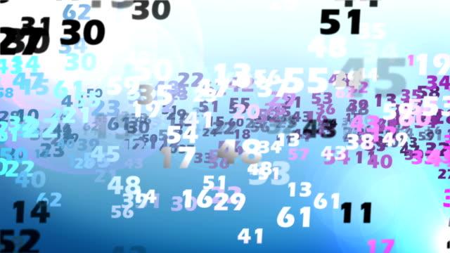 Cloud of numbers video