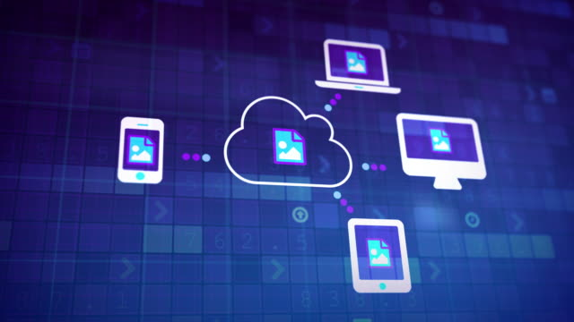 Cloud synchronization video