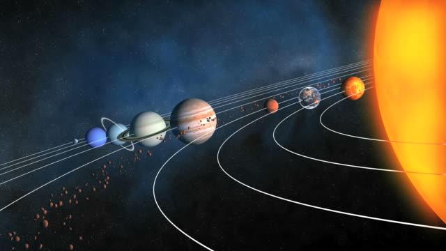 sistema solare completa (full hd - orbitare video stock e b–roll