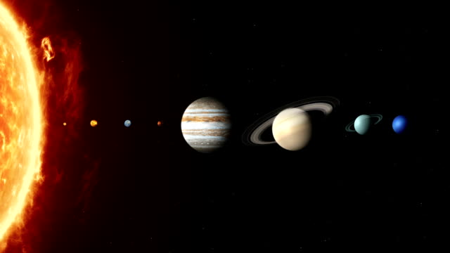 Complete solar system video