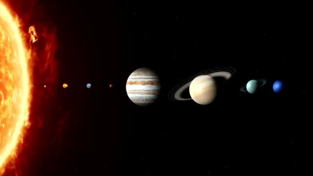 kompletny układ słoneczny - układ słoneczny filmów i materiałów b-roll