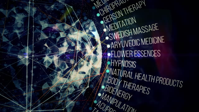Complimentary and Alternative Medicine Terms video