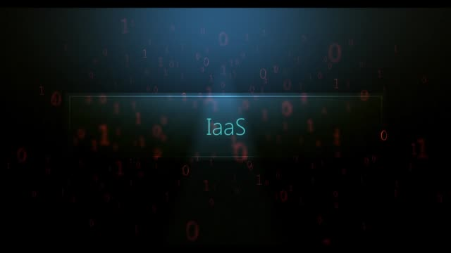 Computerized digital text in software landscape -Iaas text