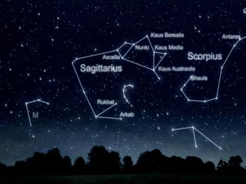 Constellations (NTSC) video