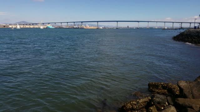 Coronado bridge San Diego video