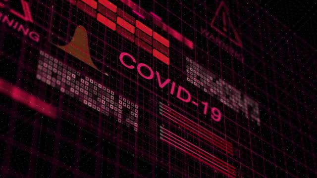 covid-19 coronavirus uyarı animasyonu - covid testing stok videoları ve detay görüntü çekimi