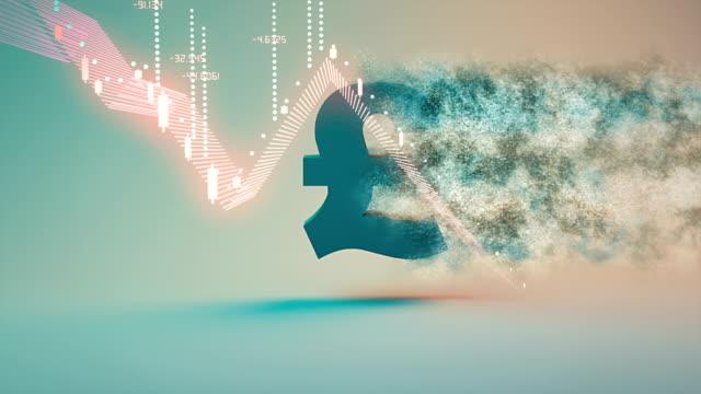 coronavirus covid-19 economic recession pound concept background - simbolo della sterlina video stock e b–roll