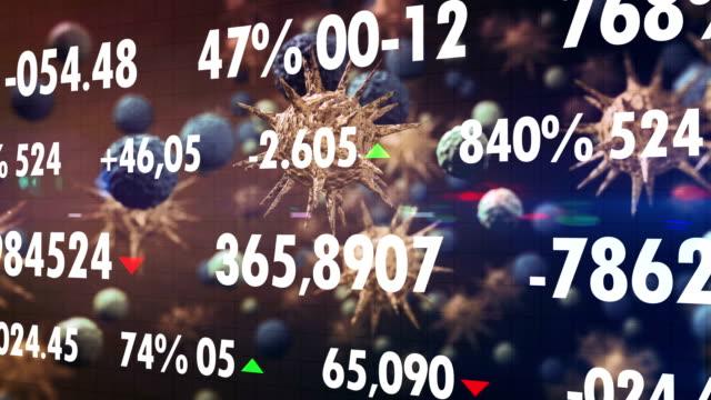 コロナウイルスの経済的影響、ncovコロナウイルス顕微鏡画像のダウントレンド財務グラフ - 経済点の映像素材/bロール