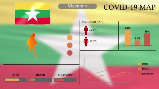 coronavirus o pandemia di covid-19 nella progettazione infografica di myanmar, mappa myanmar con bandiera, grafico e indicatori mostra la posizione della diffusione del virus, design infografico, risoluzione 4k . - naypyidaw video stock e b–roll