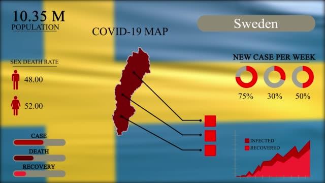 coronavirus eller covid-19 pandemi i infographic design av sverige, sverige karta med flagga, diagram och indikatorer visar platsen för virusspridning, infographic design, 4k upplösning . - sweden map bildbanksvideor och videomaterial från bakom kulisserna