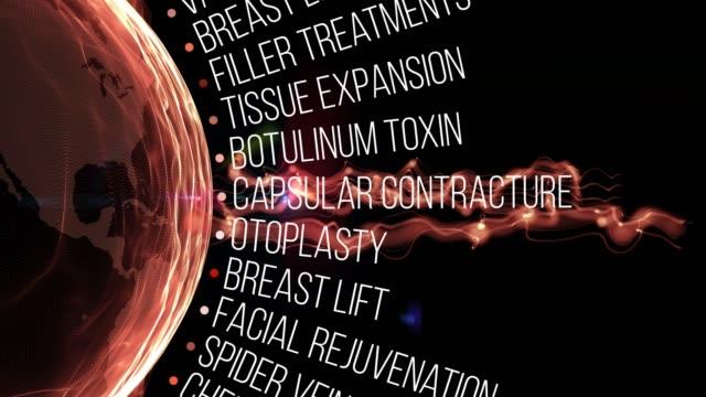 Kosmetische Chirurgie-Begriffe – Video
