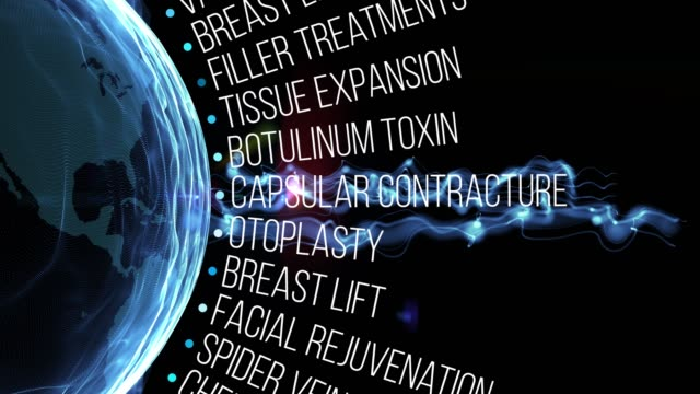 Cosmetic Surgery Terms