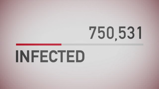 Counter Counts Number of Infections During a Pandemic video