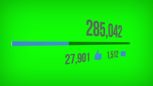 vídeos y material grabado en eventos de stock de contador aumenta desde 0 a 1 000 000 vista en una red social. clave de croma - copiar