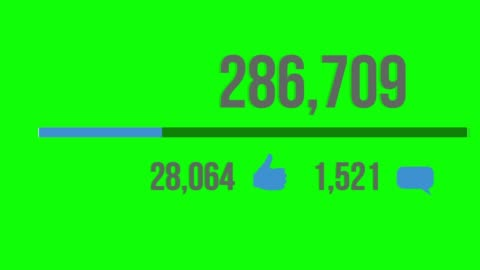 vídeos de stock e filmes b-roll de counter increasing from 0 to 1 000 000 views on a social network. green screen - admirar a vista