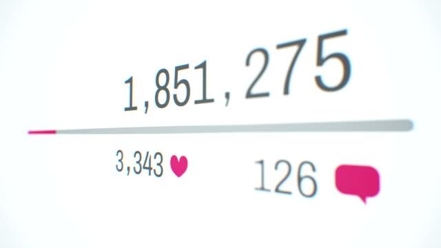 Counter increasing in social web