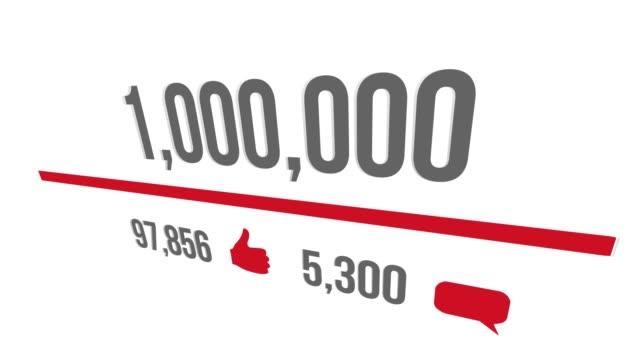 プログレスバーとソーシャルウェブで増加カウンター。100万ビューへの増加 - 後に続く点の映像素材/bロール