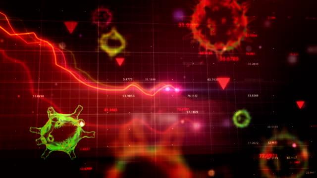 코로나바이러스 코비드-19로 인한 주식시장 폭락 - 경제 스톡 비디오 및 b-롤 화면