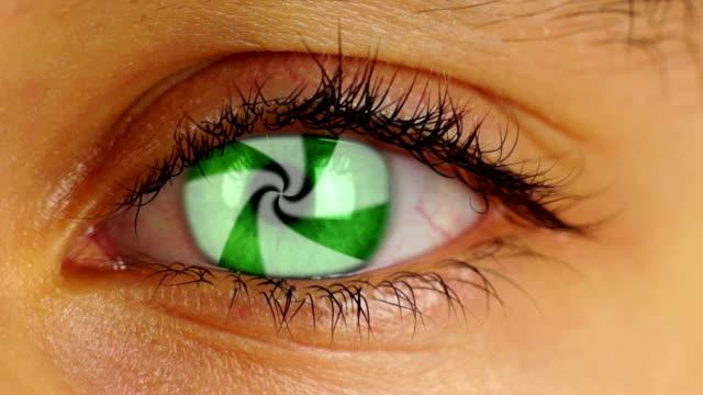 Crazy Eye video