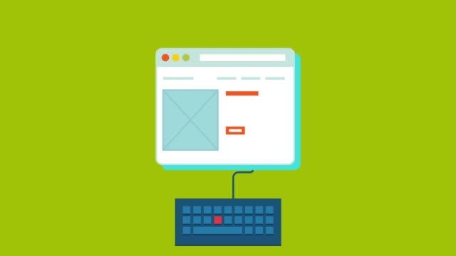 Creative idea-Web Design Animation video
