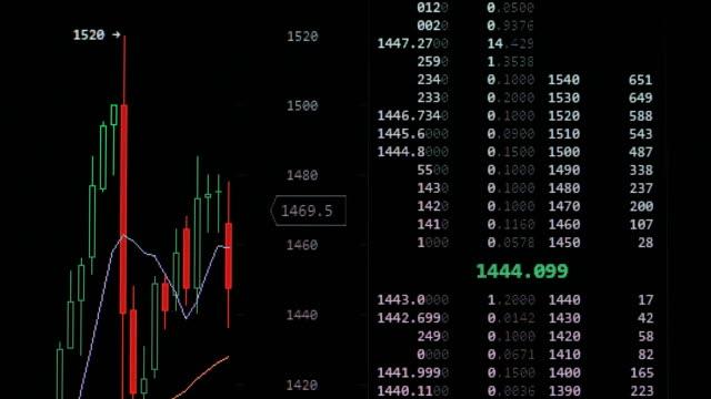 cryptocurrancy current price - табло котировок стоковые видео и кадры b-roll