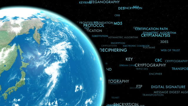 Cryptography Terms video