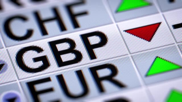 Currency exchange rates. Looping. video