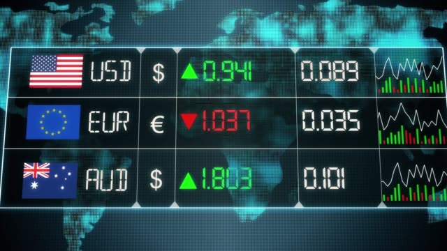 Currency market with evolution of Australian dollar, Euro, US dollar currencies with up and downs. Green and red digital animation of prices in the world, with financial and ecomonic crisis