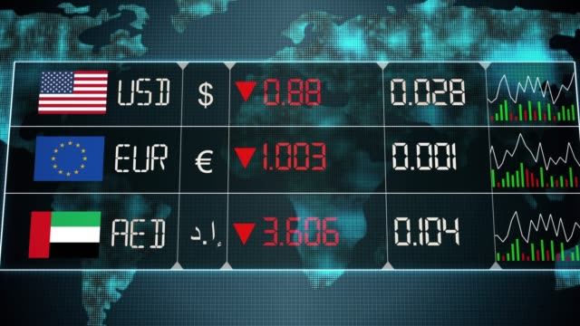 Currency market with evolution of United Arab Emirates dirham, Euro, US dollar currencies with up and downs. Green and red digital animation of prices in the world, with financial and ecomonic crisis