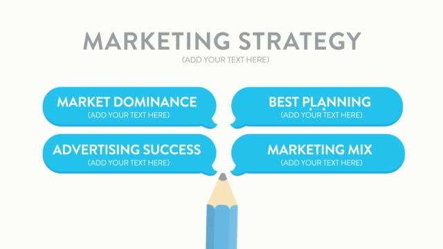 Customizing Promo  - Advertising Success video