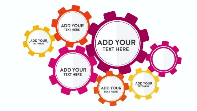 Customizing Promo  - Business Process video